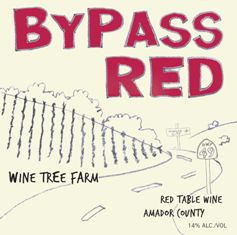 2019 Bypass Red